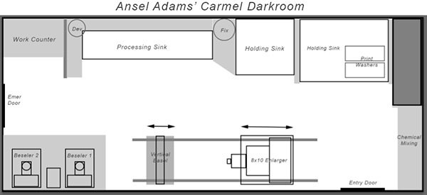 Ansel Adams' darkroom layout, alan ross,